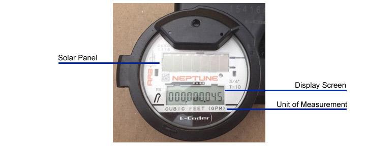 Digital Meter Graphic