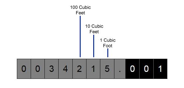 cubic feet measurement example